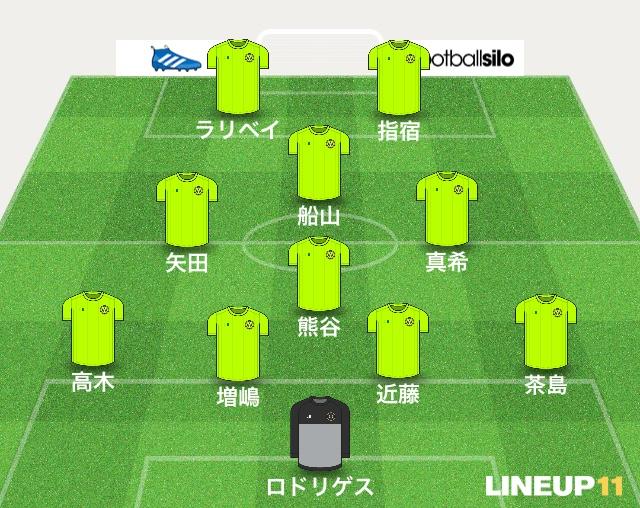 千葉VS熊本 スタメン