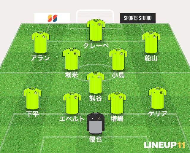 千葉VS新潟 スタメン
