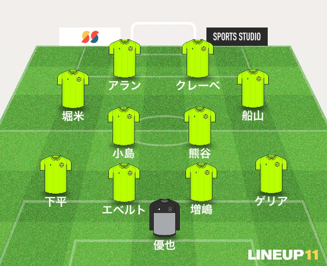 千葉VS新潟 スタメン3