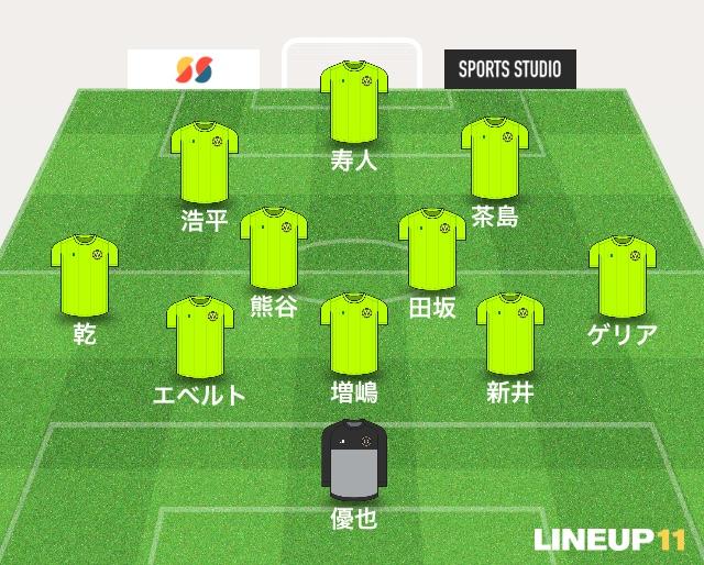 千葉VS岡山 スタメン