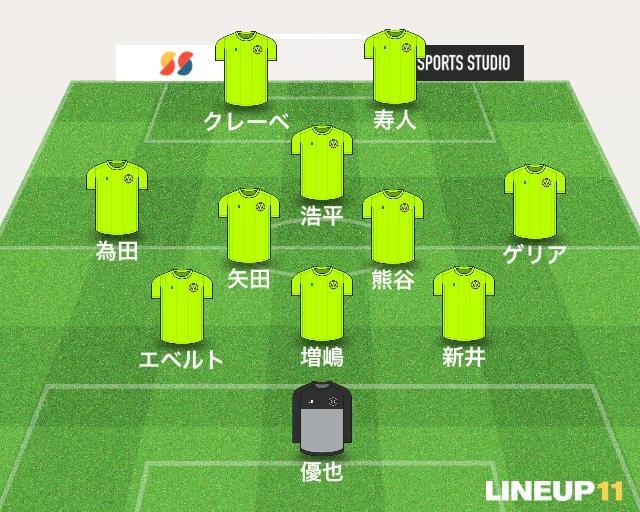 横浜VS千葉 スタメン