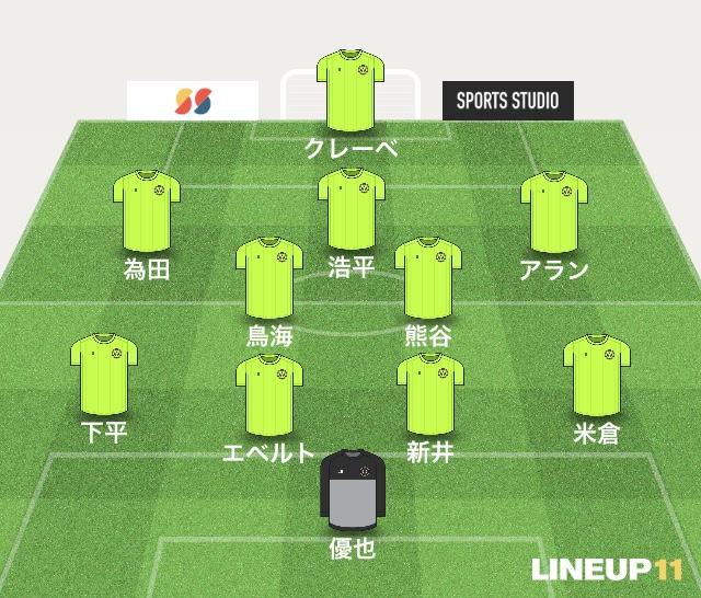 千葉VS柏 スタメン