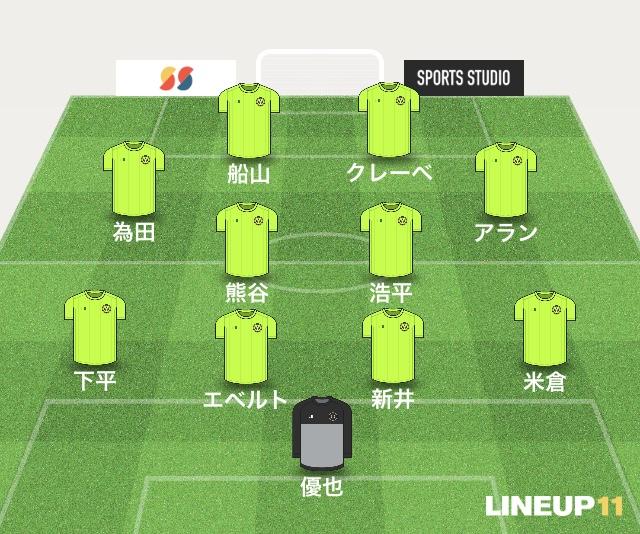 千葉VS東京V スタメン
